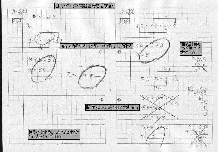 ... 算数で授業する】 のページへ : 算数 2年 : 算数